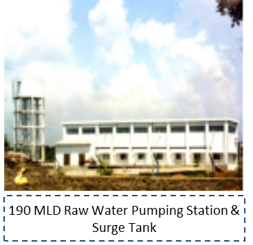 Water supply Pumping station for Veranam